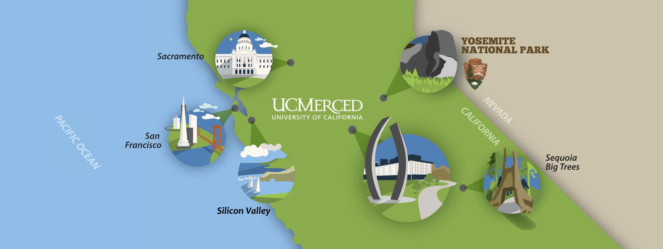 UC Merced proximity map